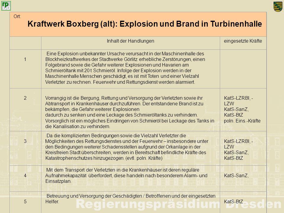 Kraftwerk Boxberg (alt): Explosion und Brand in Turbinenhalle