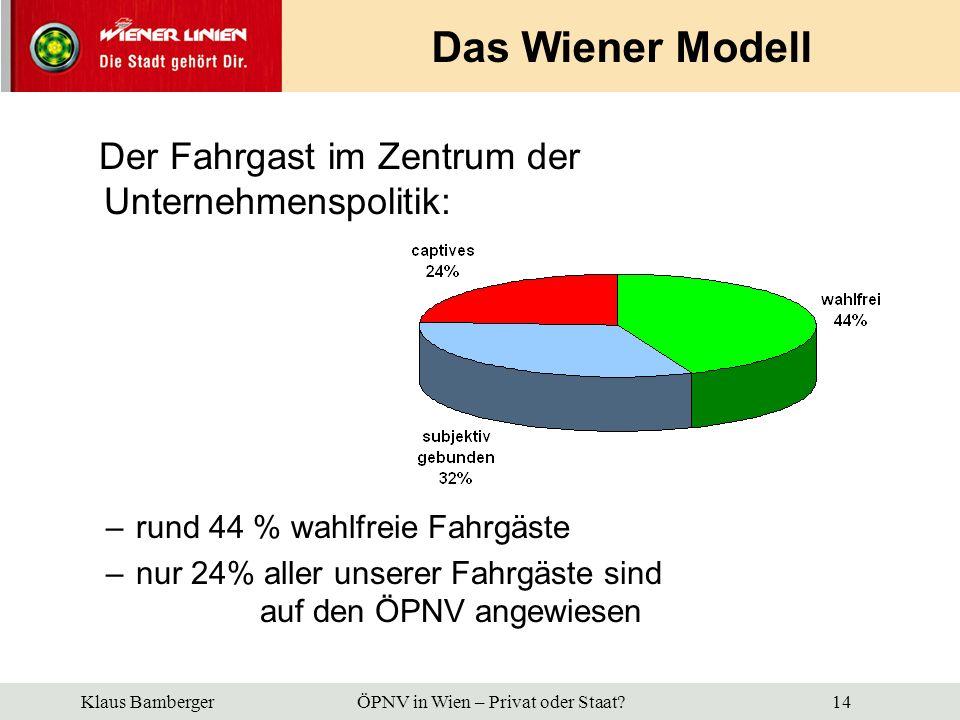 Das Wiener Modell Der Fahrgast im Zentrum der Unternehmenspolitik:
