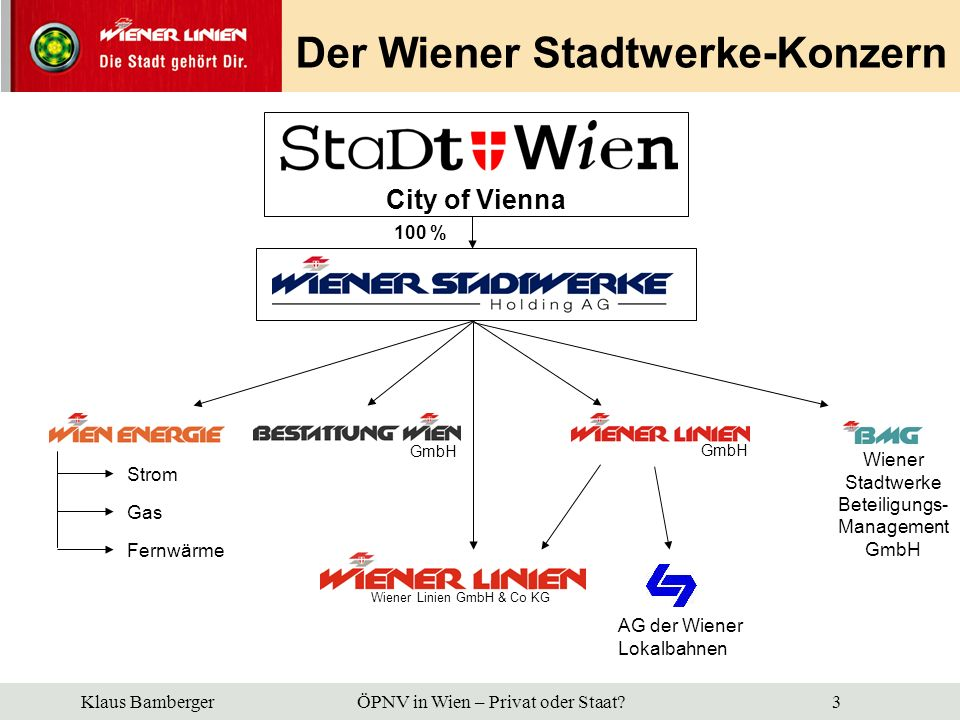 Der Wiener Stadtwerke-Konzern