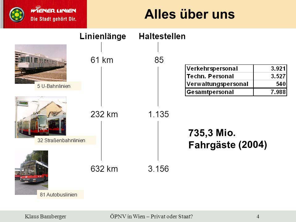 Alles über uns 735,3 Mio. Fahrgäste (2004) Linienlänge Haltestellen