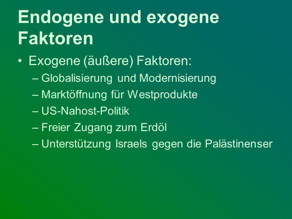 Endogene und exogene Faktoren