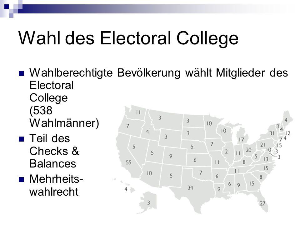 Wahl des Electoral College