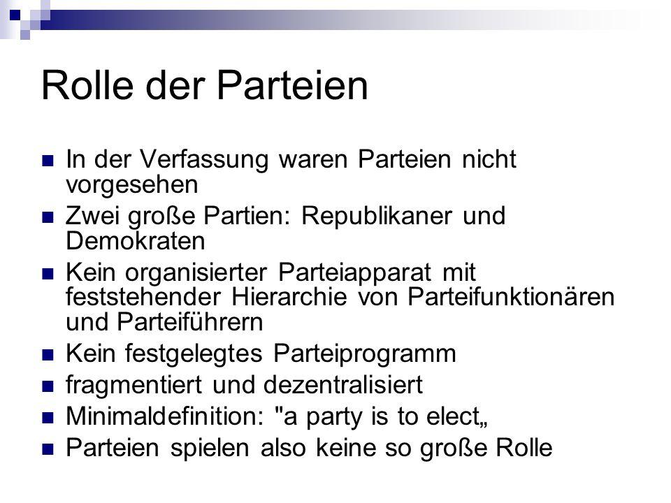 Rolle der Parteien In der Verfassung waren Parteien nicht vorgesehen