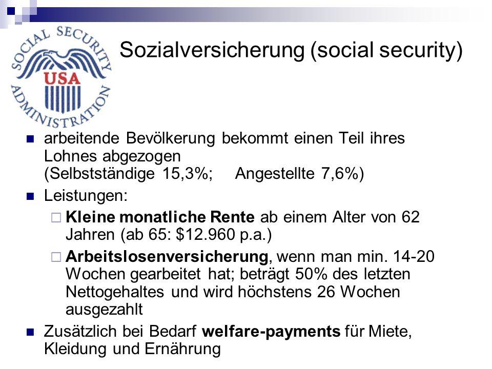 Sozialversicherung (social security)