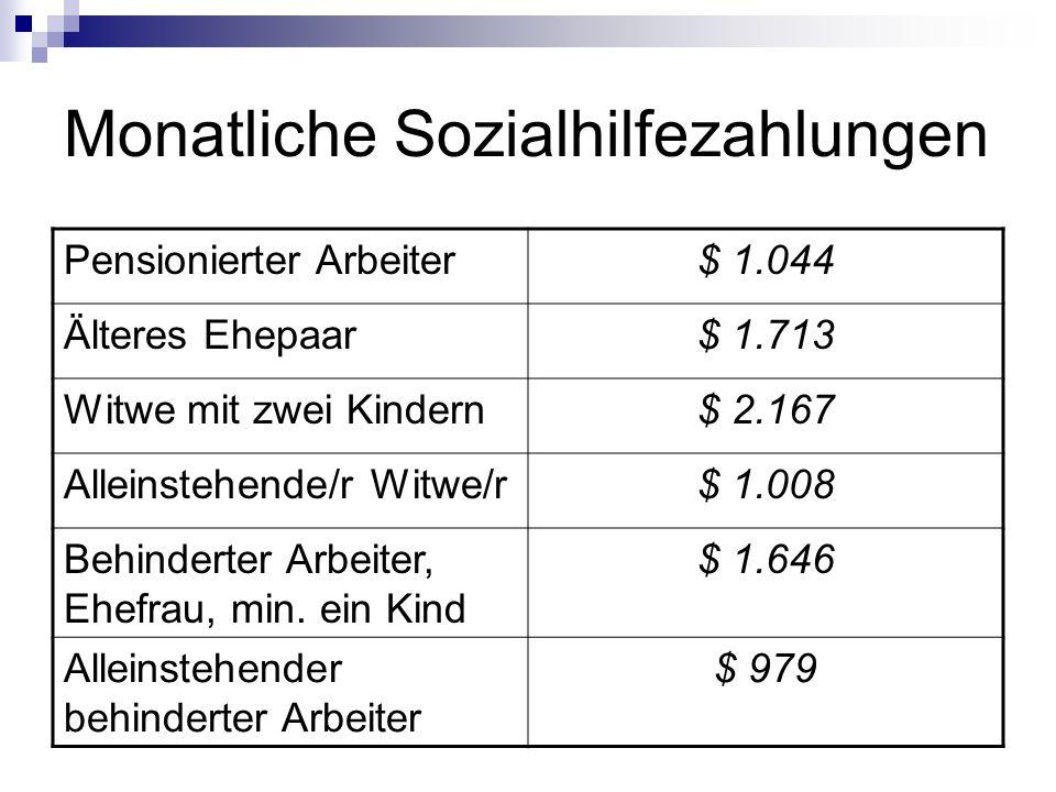 Monatliche Sozialhilfezahlungen