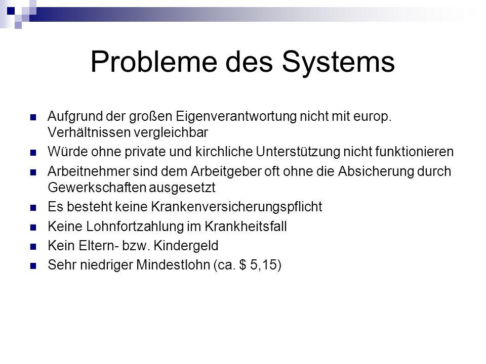 Probleme des Systems Aufgrund der großen Eigenverantwortung nicht mit europ. Verhältnissen vergleichbar.