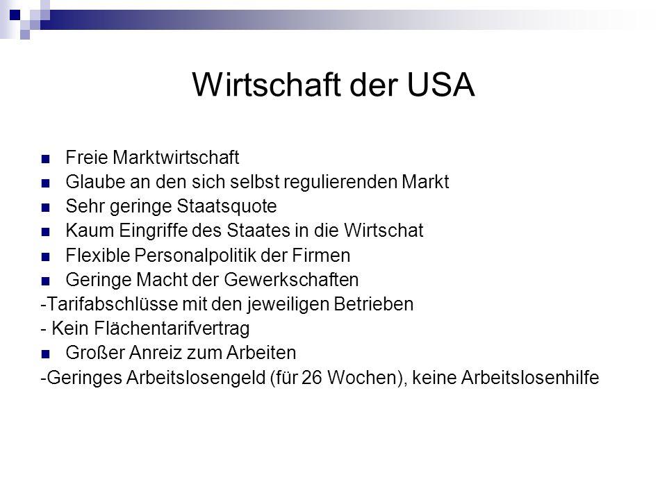 Wirtschaft der USA Freie Marktwirtschaft