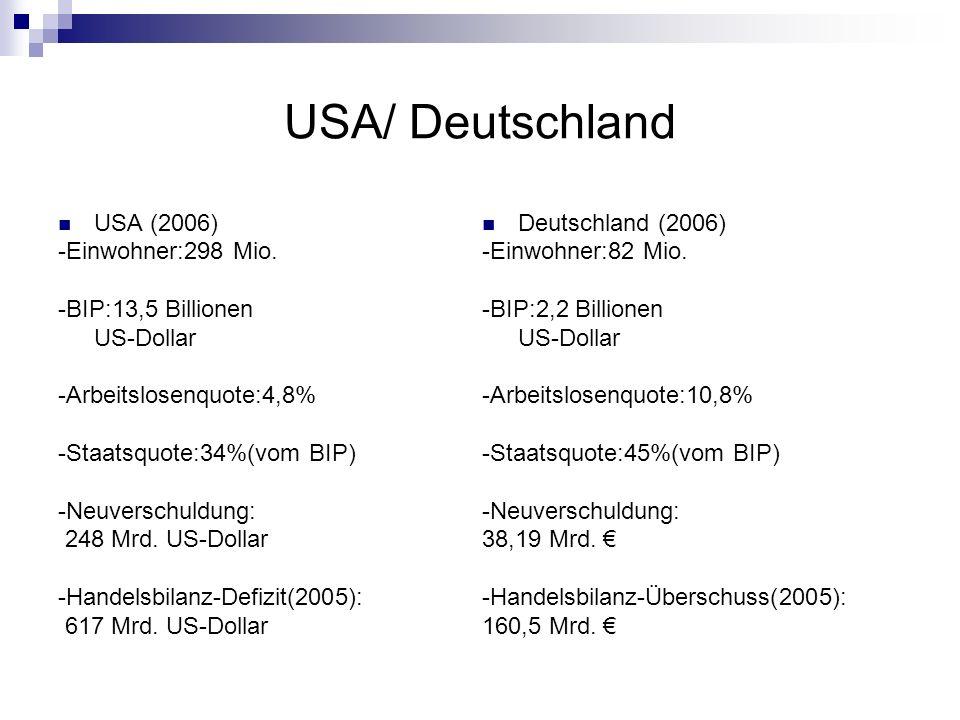 USA/ Deutschland USA (2006) -Einwohner:298 Mio. -BIP:13,5 Billionen