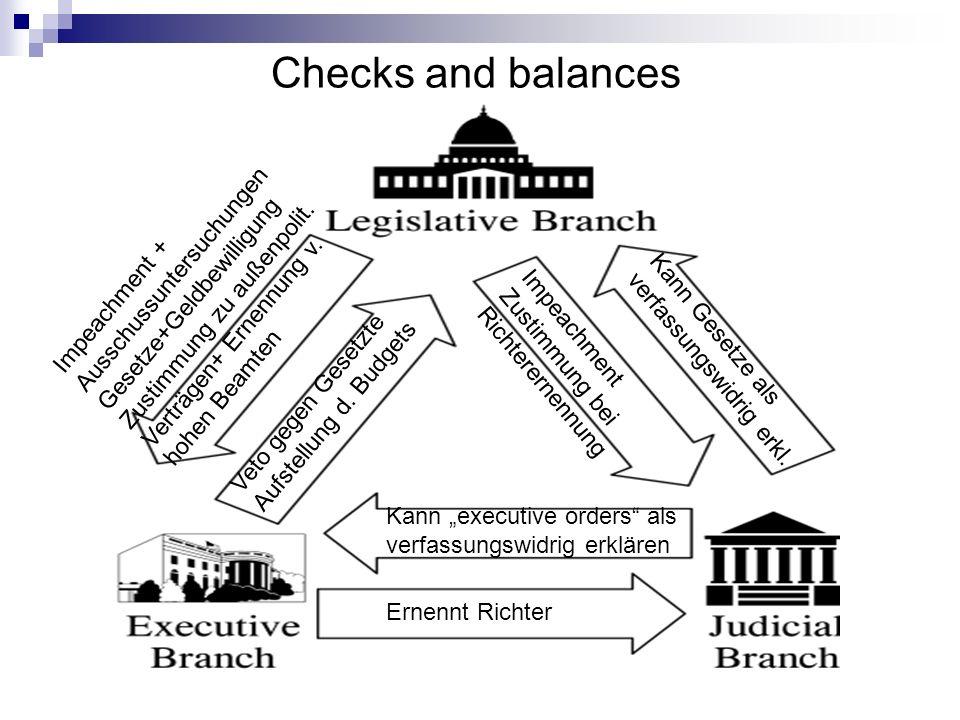 Checks and balances Impeachment + Ausschussuntersuchungen Gesetze+Geldbewilligung Zustimmung zu außenpolit. Verträgen+ Ernennung v. hohen Beamten.