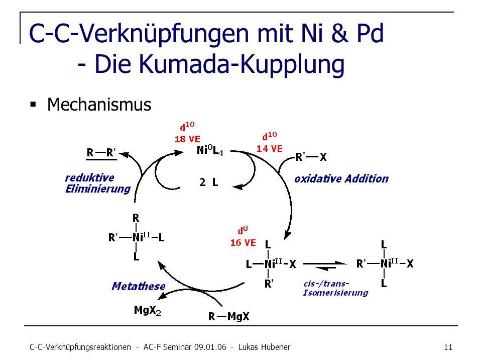C-C-Verknüpfungen mit Ni & Pd - Die Kumada-Kupplung