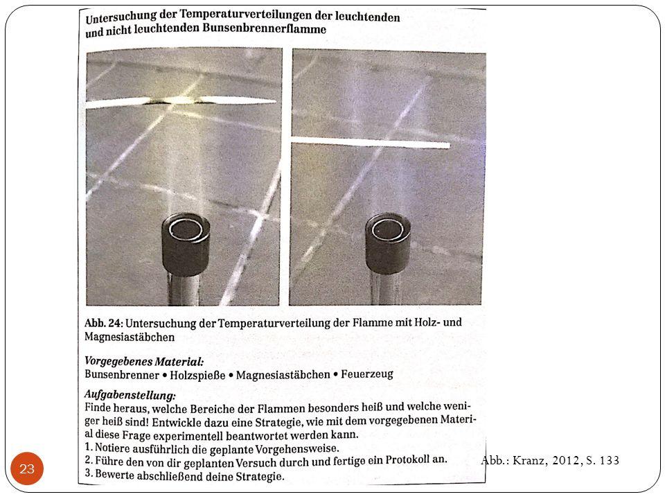 Abb.: Kranz, 2012, S. 133