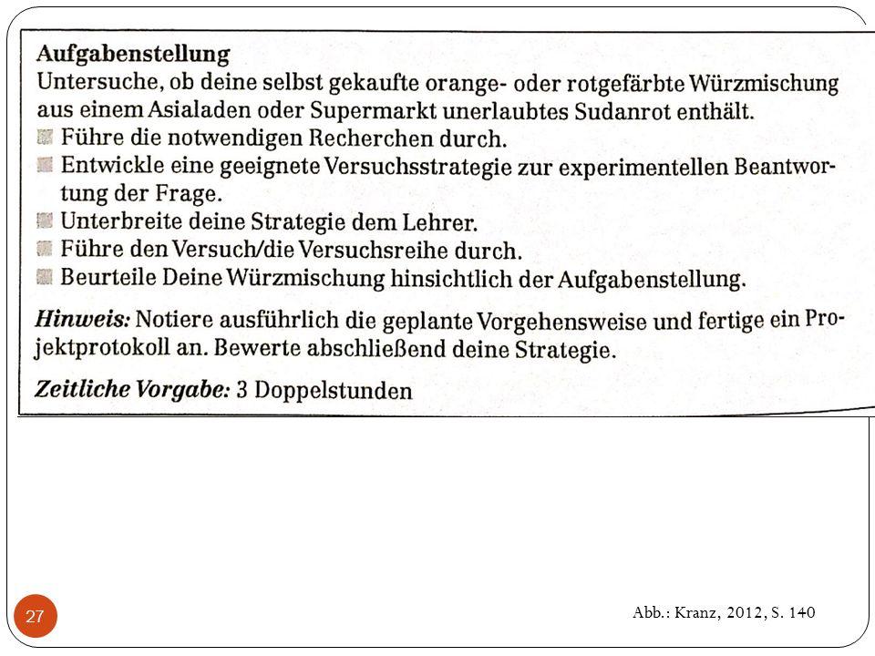 Abb.: Kranz, 2012, S. 140