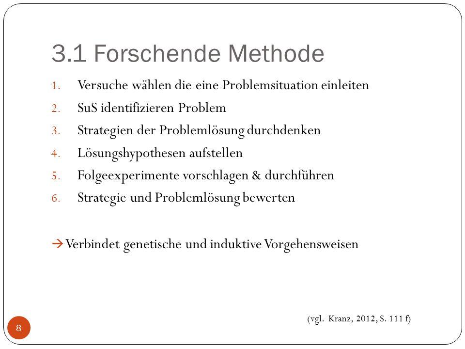 3.1 Forschende Methode Versuche wählen die eine Problemsituation einleiten. SuS identifizieren Problem.