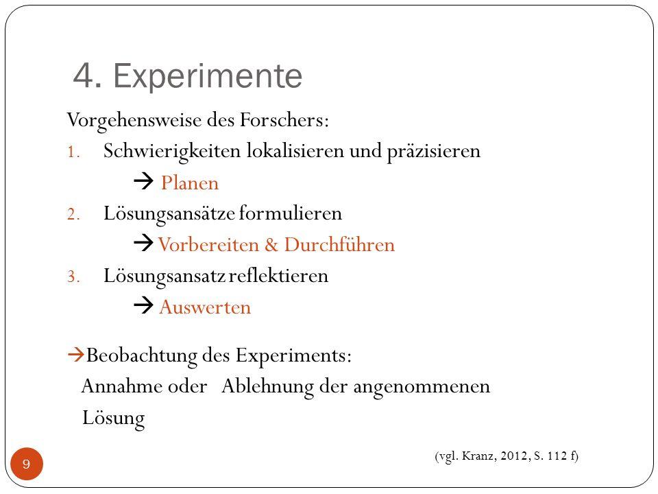 4. Experimente Vorgehensweise des Forschers: