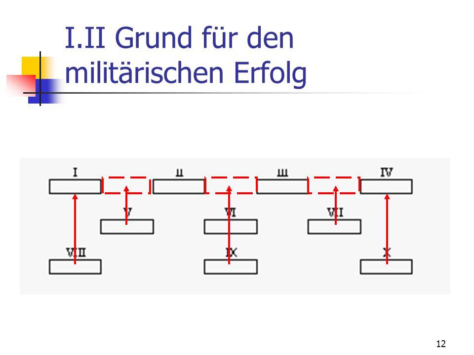 I.II Grund für den militärischen Erfolg