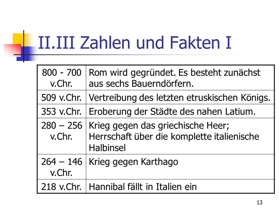 II.III Zahlen und Fakten I