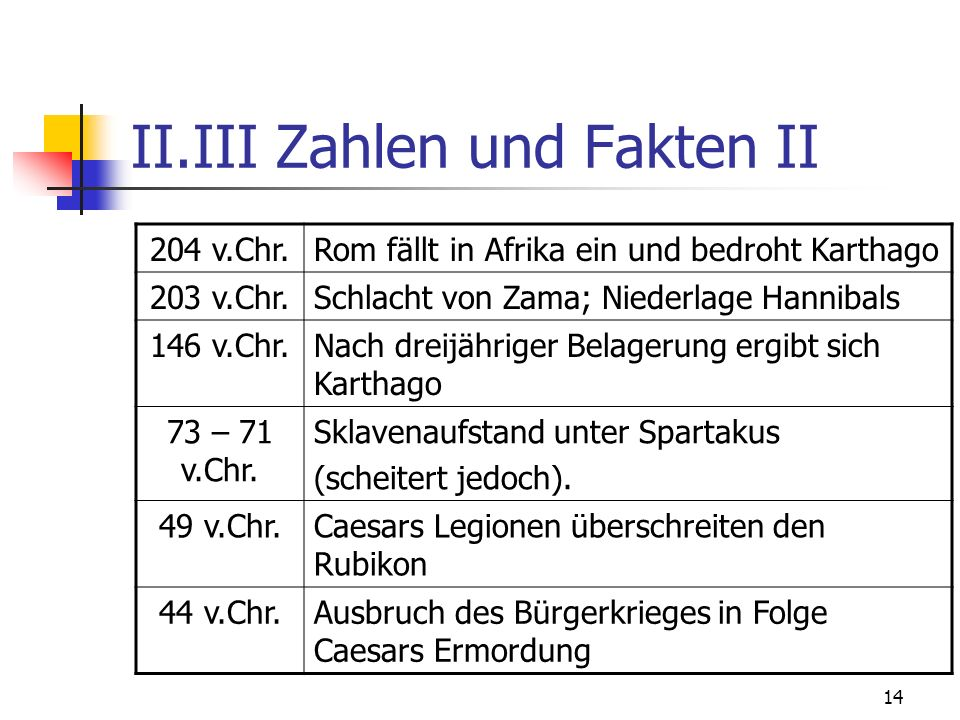 II.III Zahlen und Fakten II