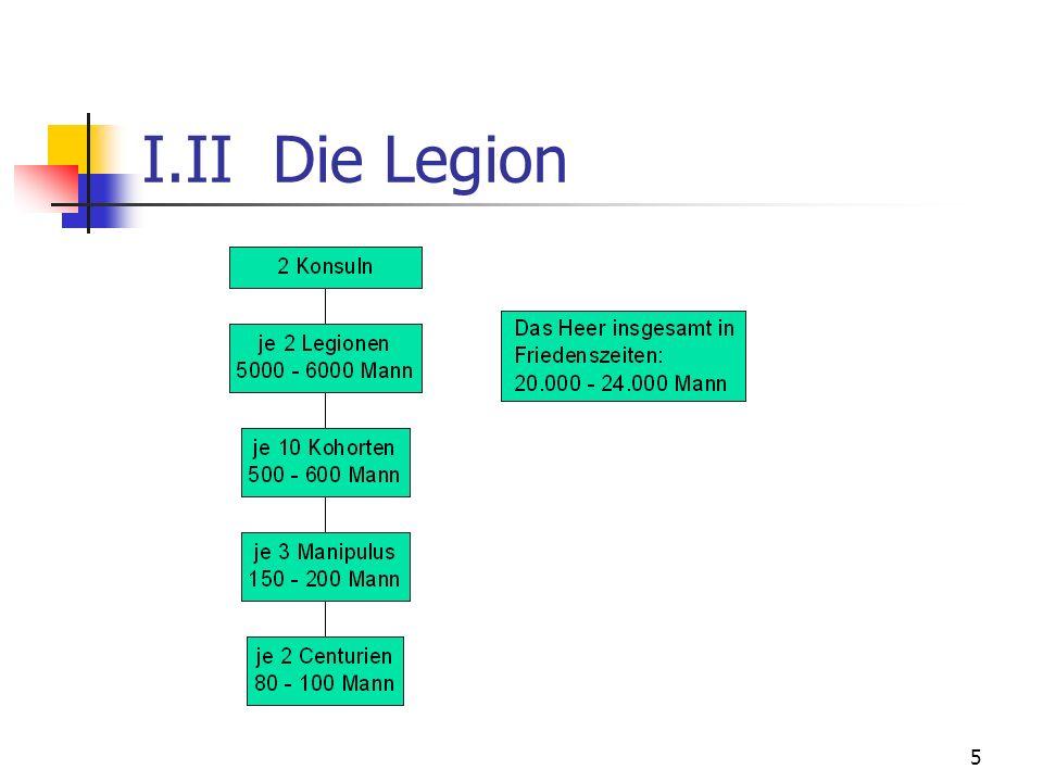 I.II Die Legion