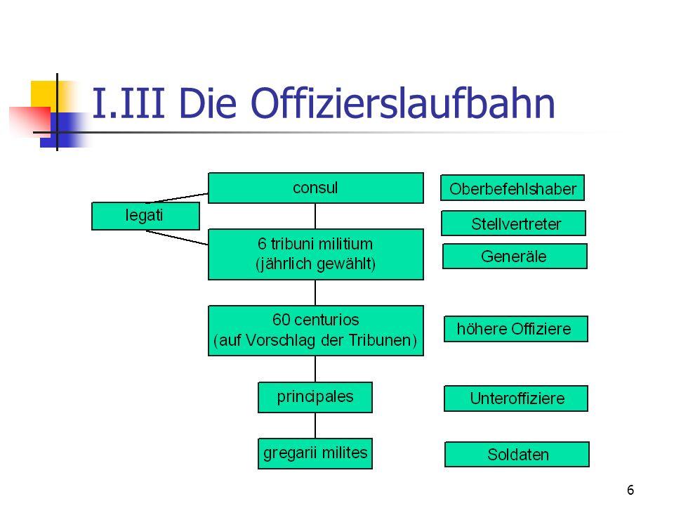 I.III Die Offizierslaufbahn