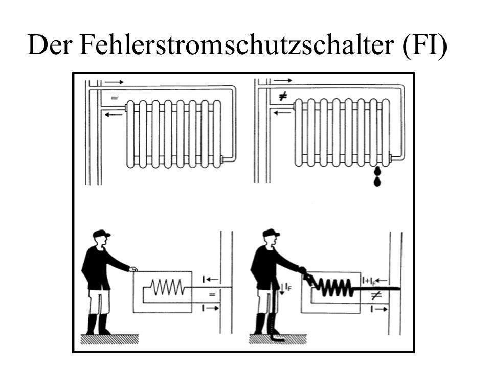 Der Fehlerstromschutzschalter (FI)
