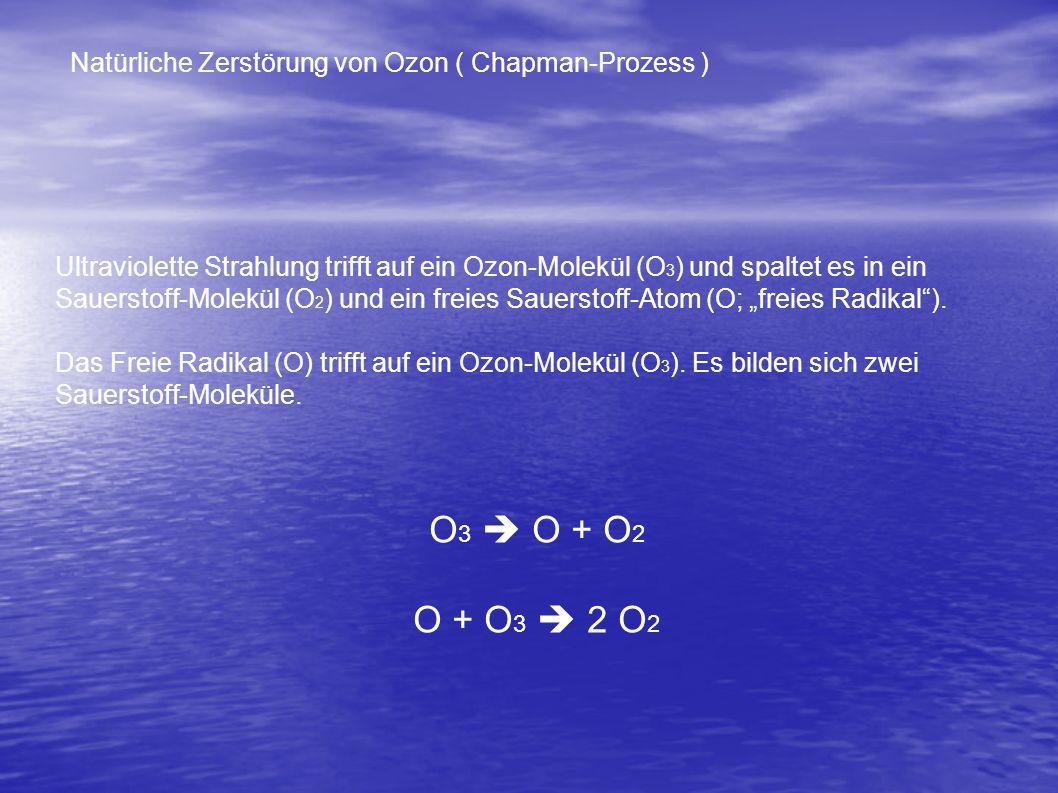 Natürliche Zerstörung von Ozon ( Chapman-Prozess )
