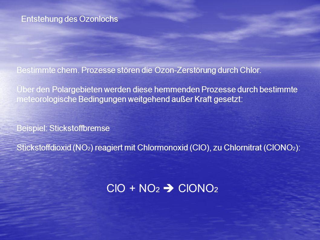ClO + NO2  ClONO2 Entstehung des Ozonlochs