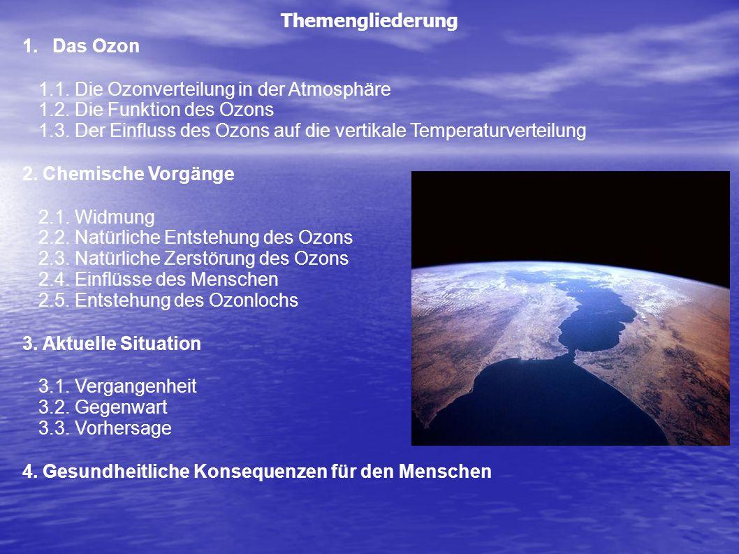 Themengliederung Das Ozon. 1.1. Die Ozonverteilung in der Atmosphäre. 1.2. Die Funktion des Ozons.