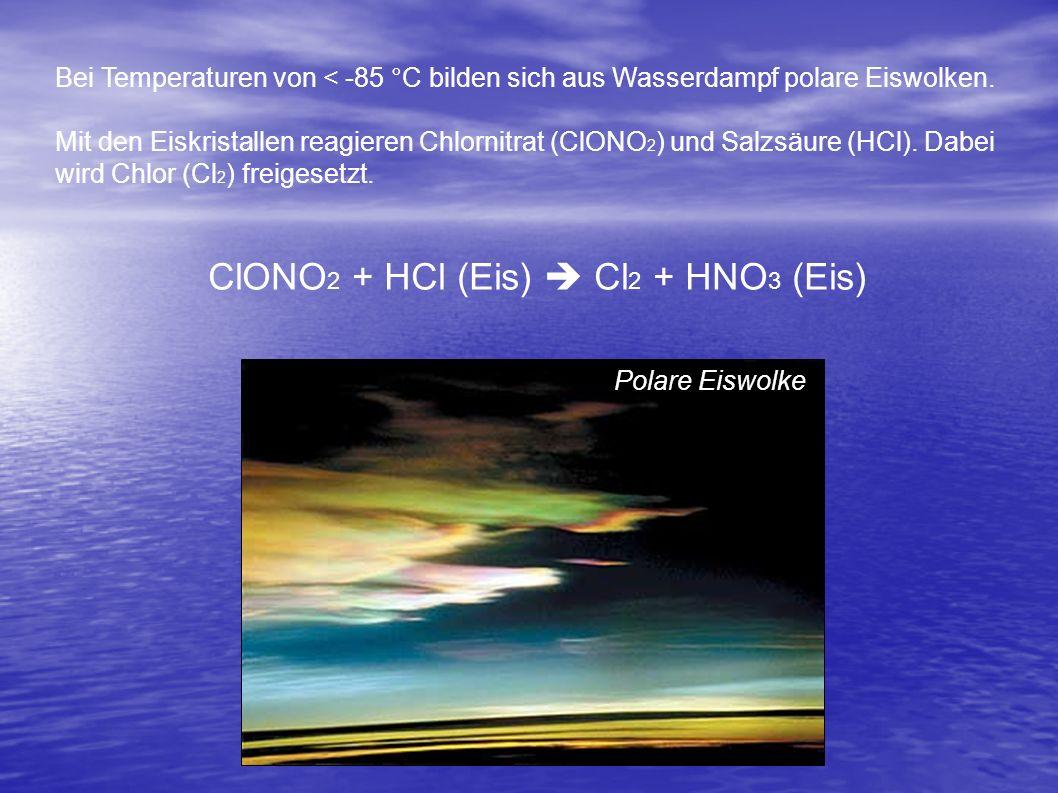 ClONO2 + HCl (Eis)  Cl2 + HNO3 (Eis)