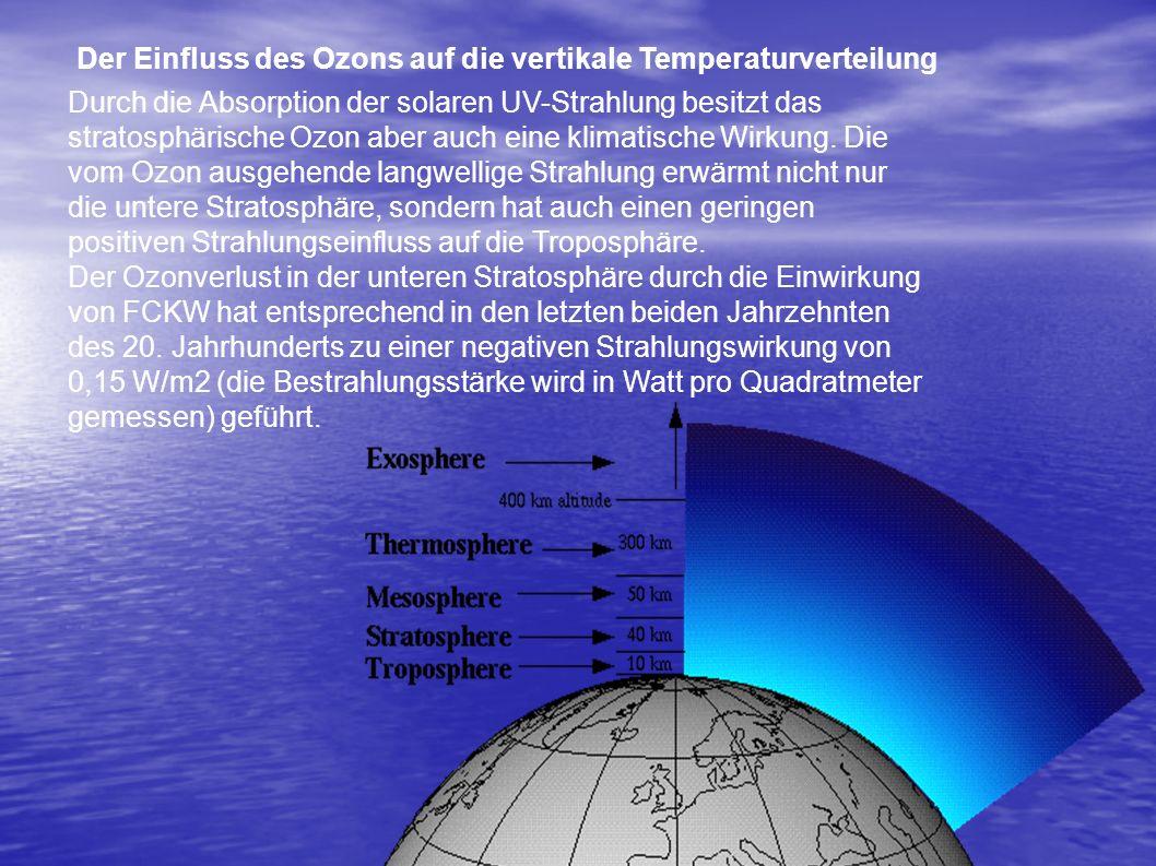 Der Einfluss des Ozons auf die vertikale Temperaturverteilung