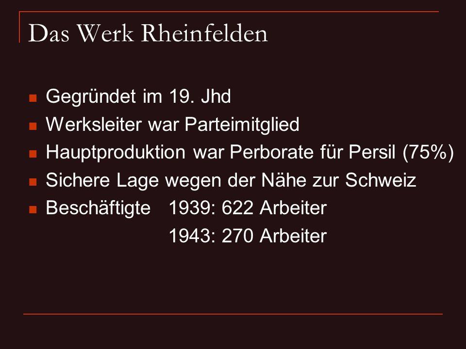 Das Werk Rheinfelden Gegründet im 19. Jhd