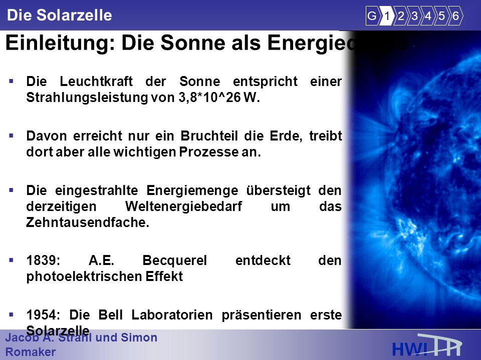 Einleitung: Die Sonne als Energiequelle
