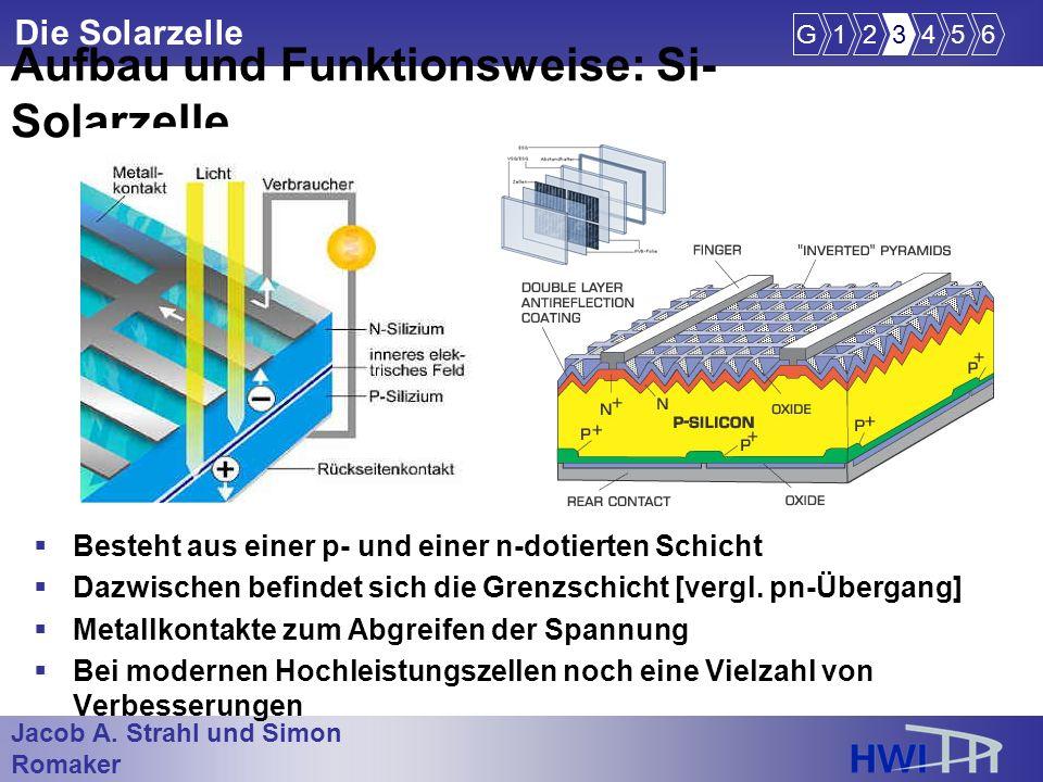 Aufbau und Funktionsweise: Si-Solarzelle
