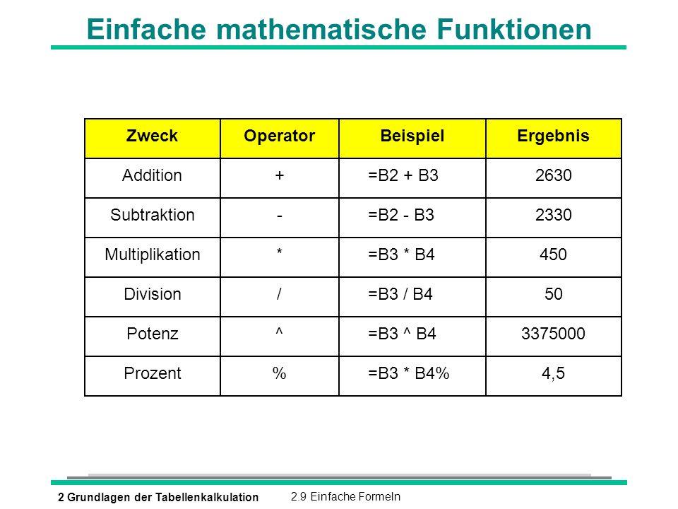 Einfache mathematische Funktionen