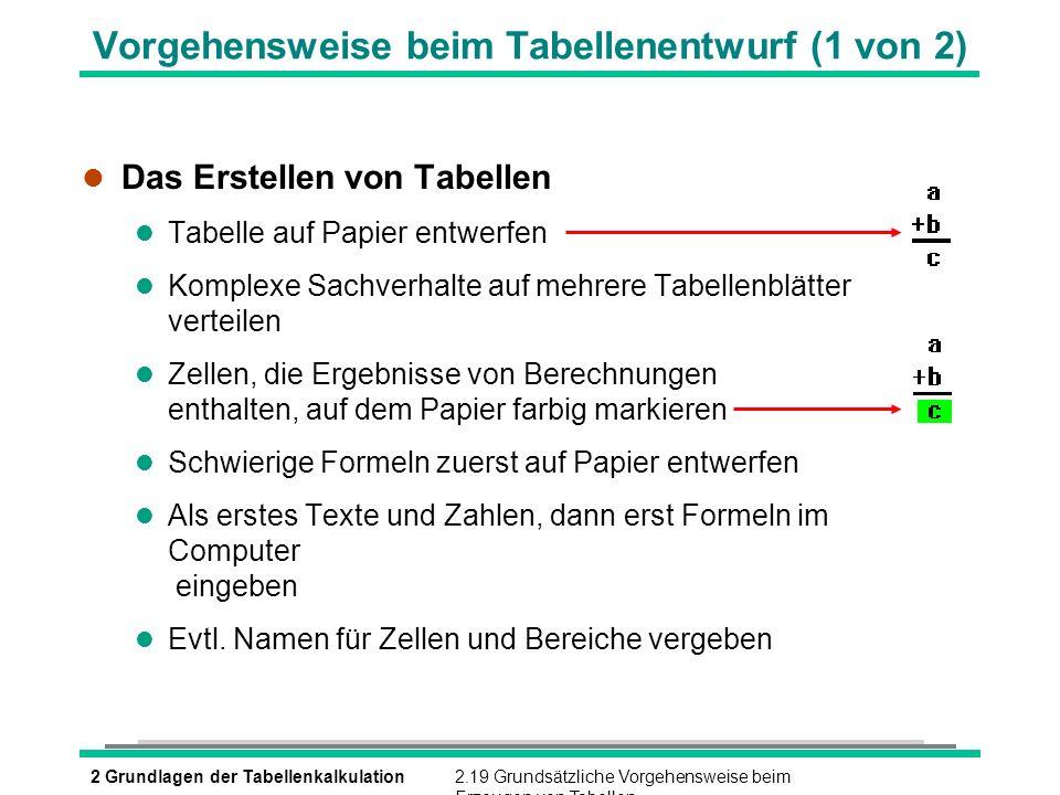 Vorgehensweise beim Tabellenentwurf (1 von 2)
