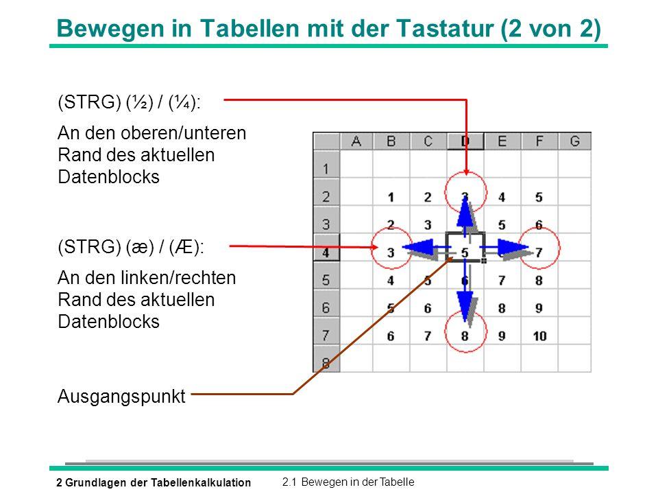 Bewegen in Tabellen mit der Tastatur (2 von 2)