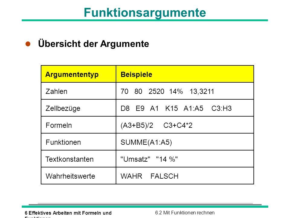 Funktionsargumente Übersicht der Argumente Argumententyp Beispiele