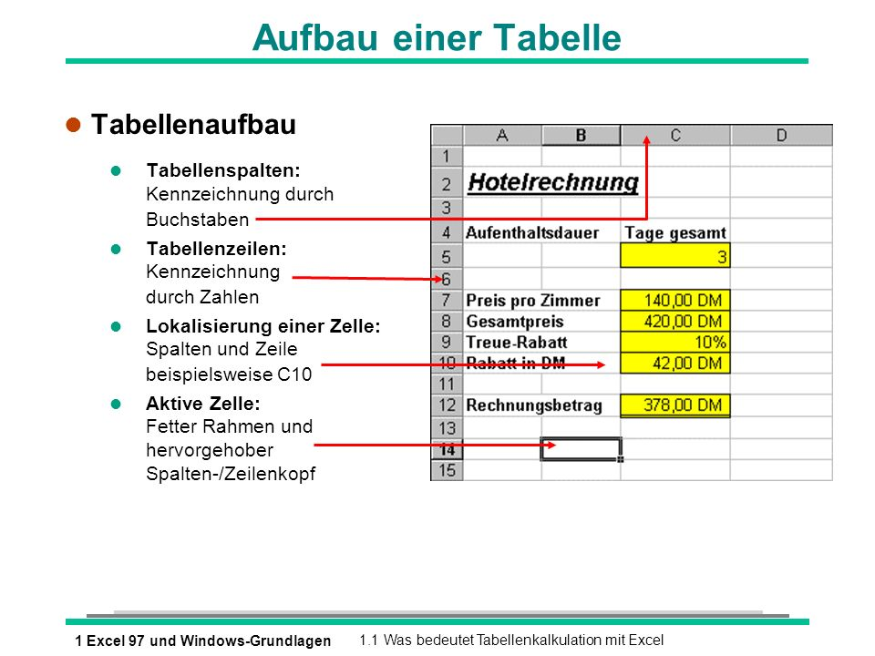 Aufbau einer Tabelle Tabellenaufbau