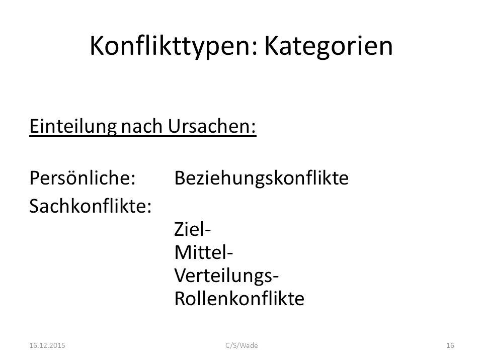 Konflikttypen: Kategorien