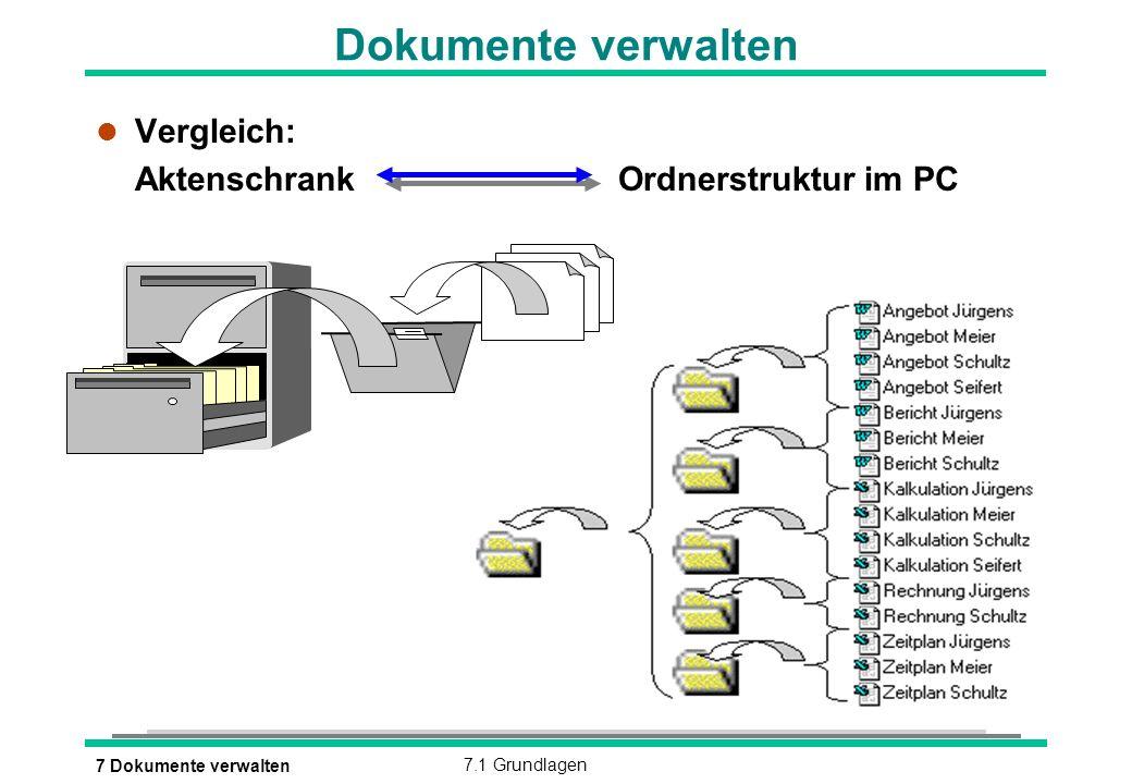 Dokumente verwalten Vergleich: Aktenschrank Ordnerstruktur im PC