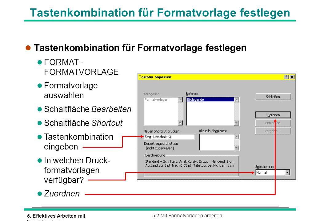 Tastenkombination für Formatvorlage festlegen