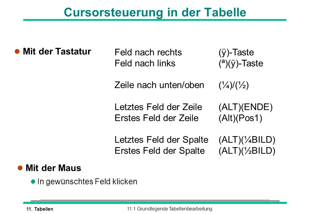 Cursorsteuerung in der Tabelle