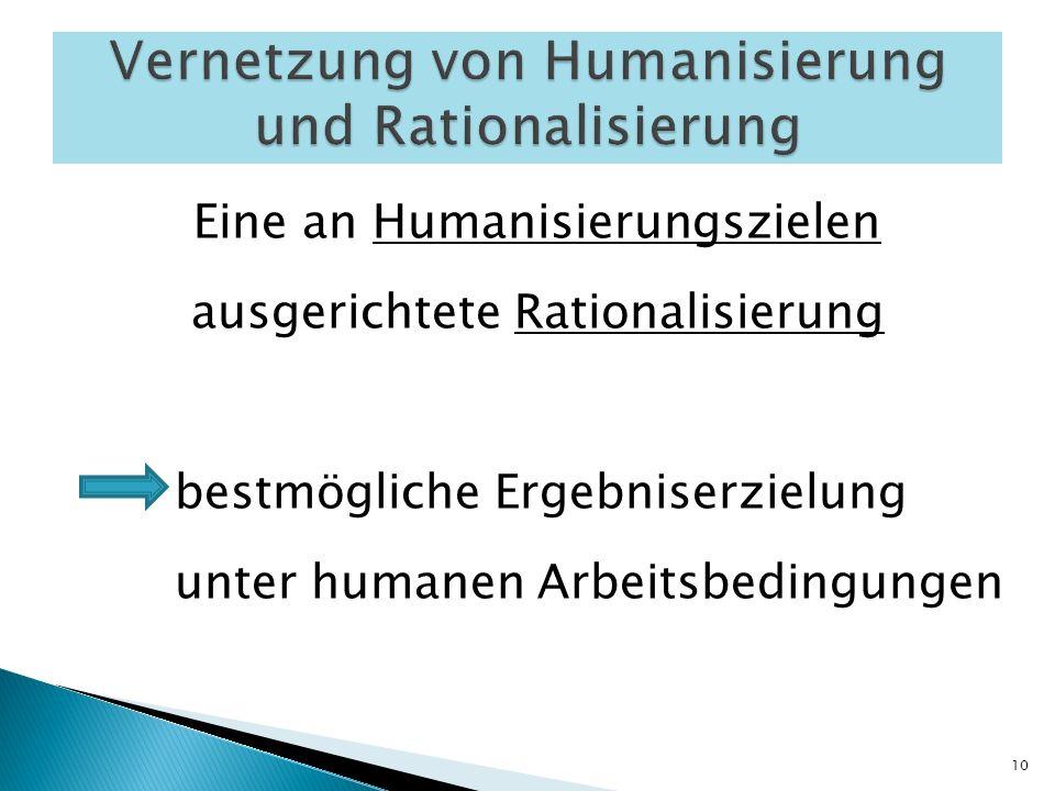 Vernetzung von Humanisierung und Rationalisierung