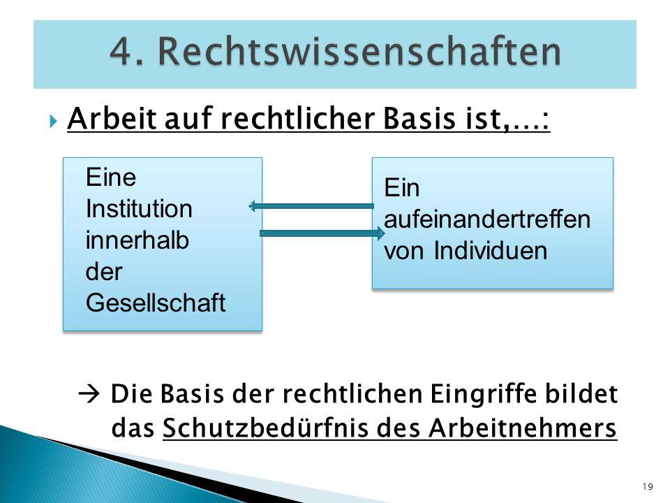 4. Rechtswissenschaften