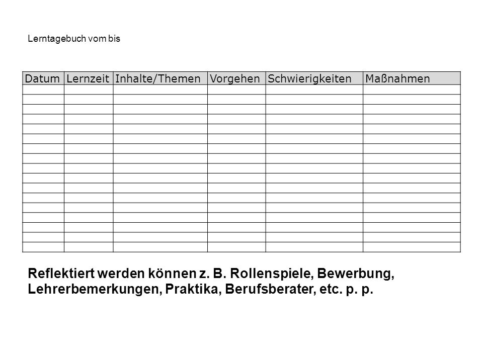 Lerntagebuch vom bis Datum. Lernzeit. Inhalte/Themen. Vorgehen. Schwierigkeiten. Maßnahmen.