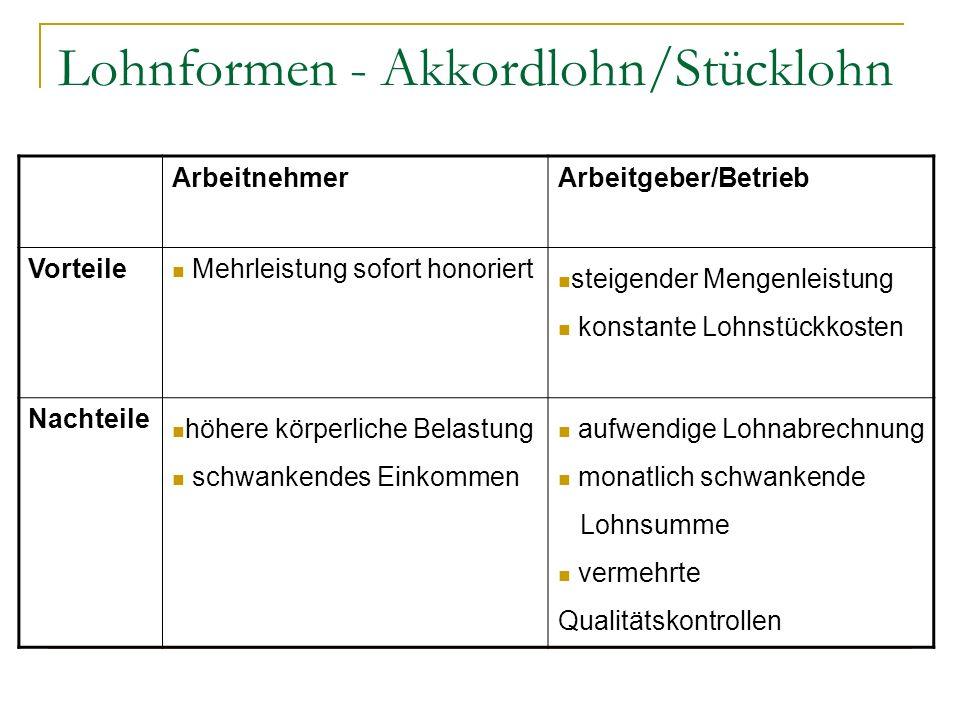 Lohnformen - Akkordlohn/Stücklohn
