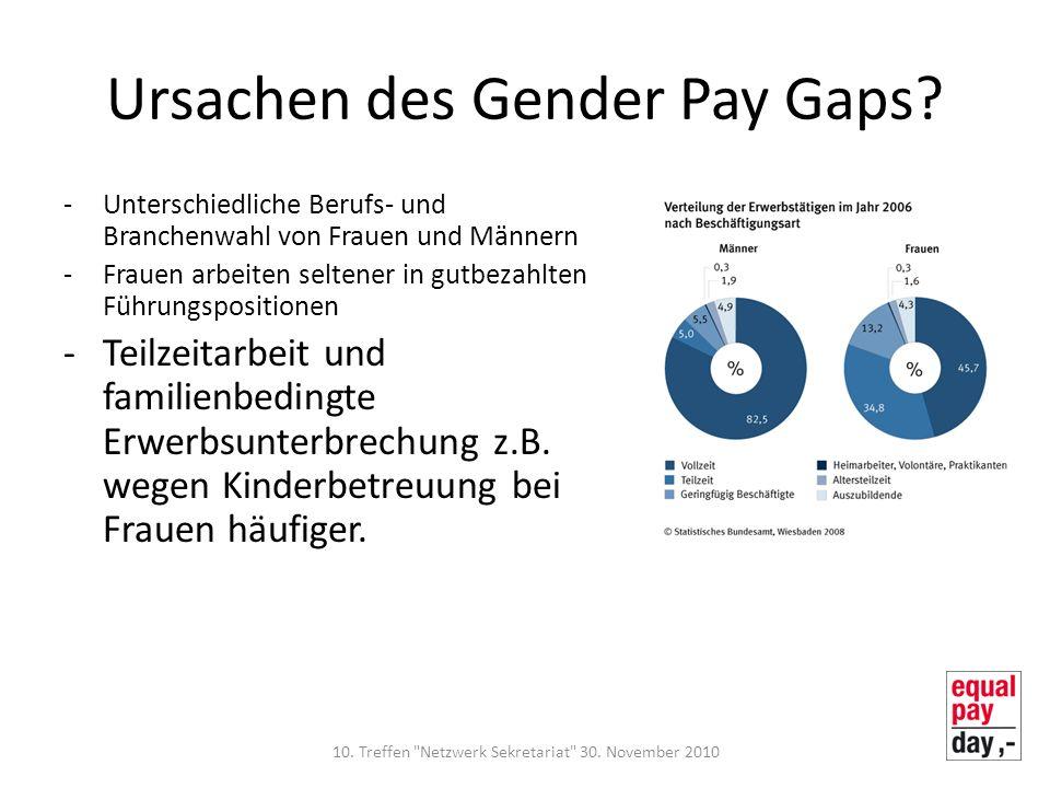 Ursachen des Gender Pay Gaps