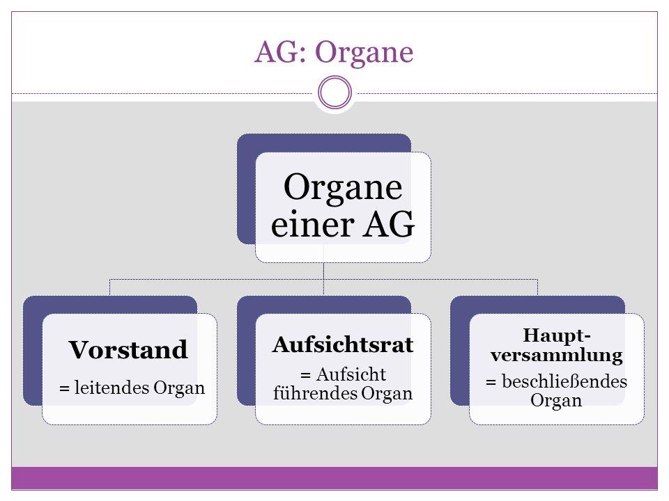 AG: Organe Vorstand = leitendes Organ Aufsichtsrat Haupt-versammlung