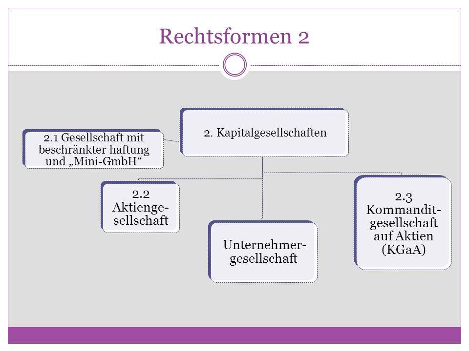 Rechtsformen 2 2.3 Kommandit-gesellschaft auf Aktien (KGaA)