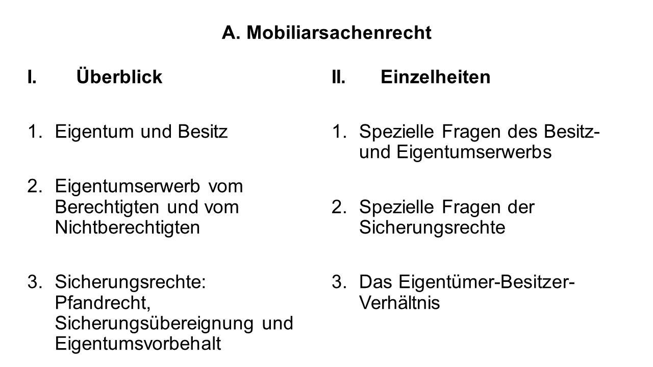 A. Mobiliarsachenrecht