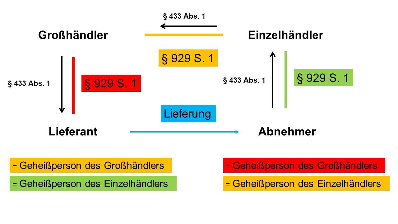 Großhändler Einzelhändler § 929 S. 1 § 929 S. 1 § 929 S. 1 Lieferung